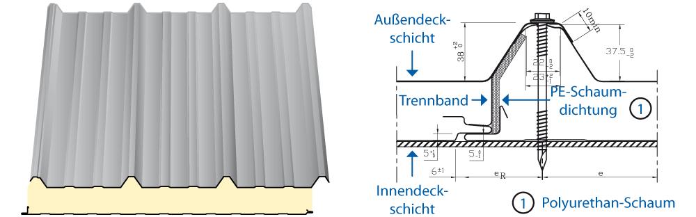 NB Iso Dach 39-333
