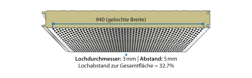 Sound Lochung 3mm
