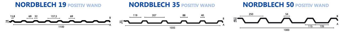 Nordblech S-Profile