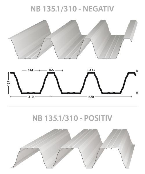 Hervorragend Hochprofil NB 135/310 für Industriehallen und Verarbeiter VB84