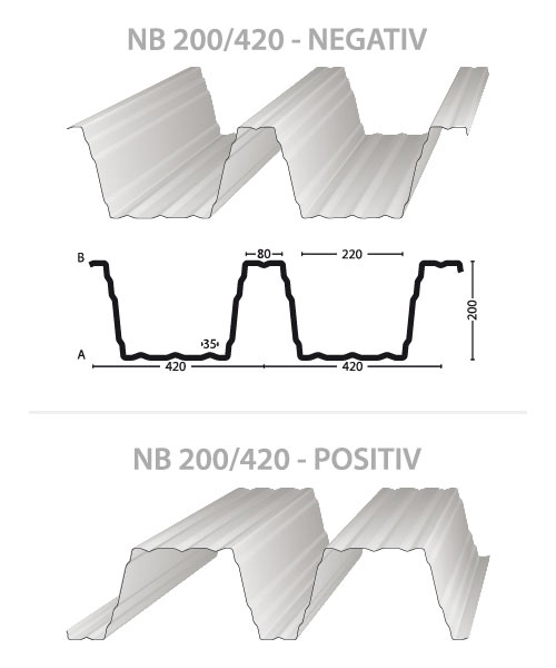 Hochprofil 200/420 (200.420.2)