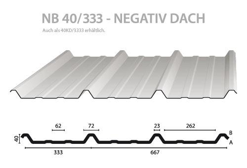 Profilblech 40/333