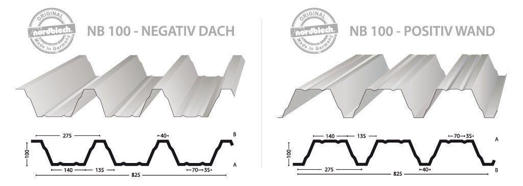 Trapezblech/Querschnitt, Nordblech 100