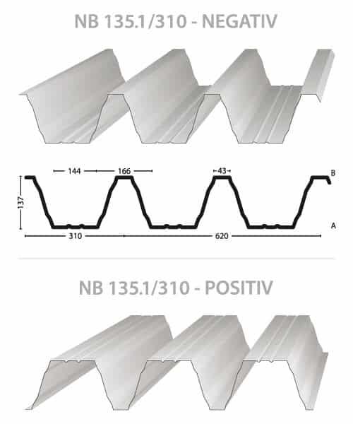 Trapezblech-Hochprofil-NB-135-310-Querschnitt-Nordbleche