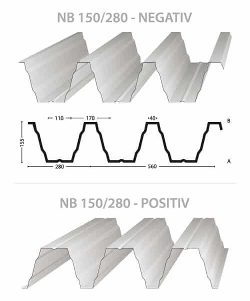 Trapezblech-Hochprofil-NB-150-280-Querschnitt-Nordbleche