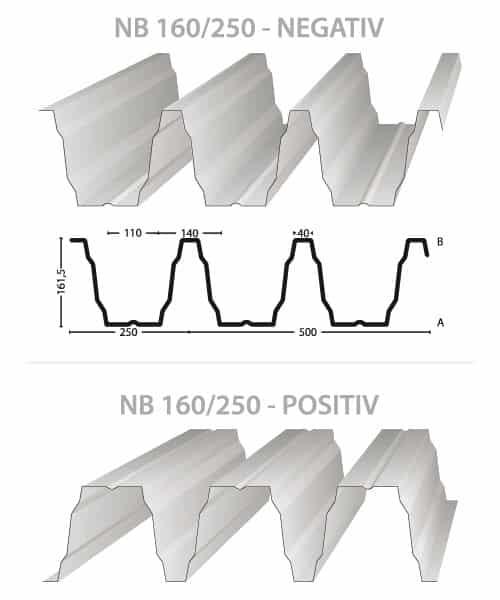 Trapezblech-Hochprofil-NB-160-250-Querschnitt-Nordbleche
