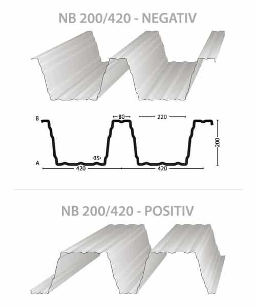 Trapezblech-Hochprofil-200-420-Querschnitt-Nordbleche
