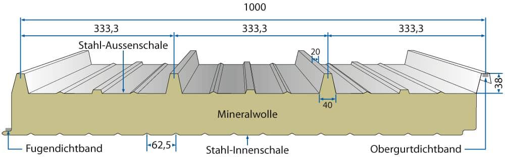 Iso-Dachpaneele-38-333-Fireroof-Nordbleche