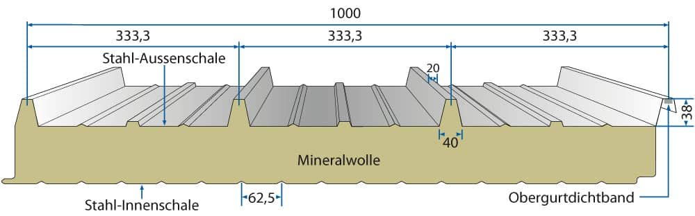 Iso Dachpaneele 38-333-Sound-Nordbleche
