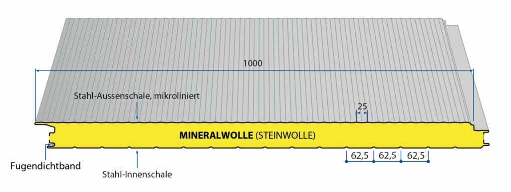 Iso-Wandpaneele-Firewall-VB-Nordbleche