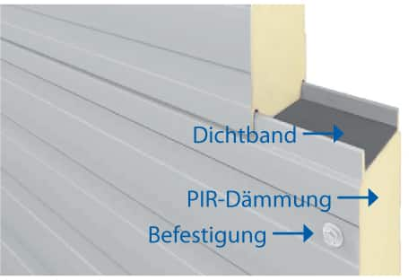 Iso-Wand-SB-Wandpaneele-Aufbau-Nordbleche