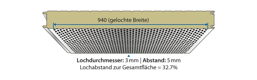 Iso-Wand-Sound-Lochung-3mm-Nordbleche