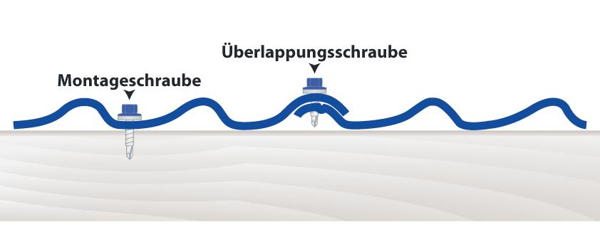 Schraubenbedarf-Nordblech-Klassik